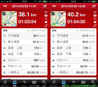 2014_03_29 08 Runtastic Roadbikeの結果