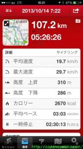 2013_10_14 06 結果は100km超